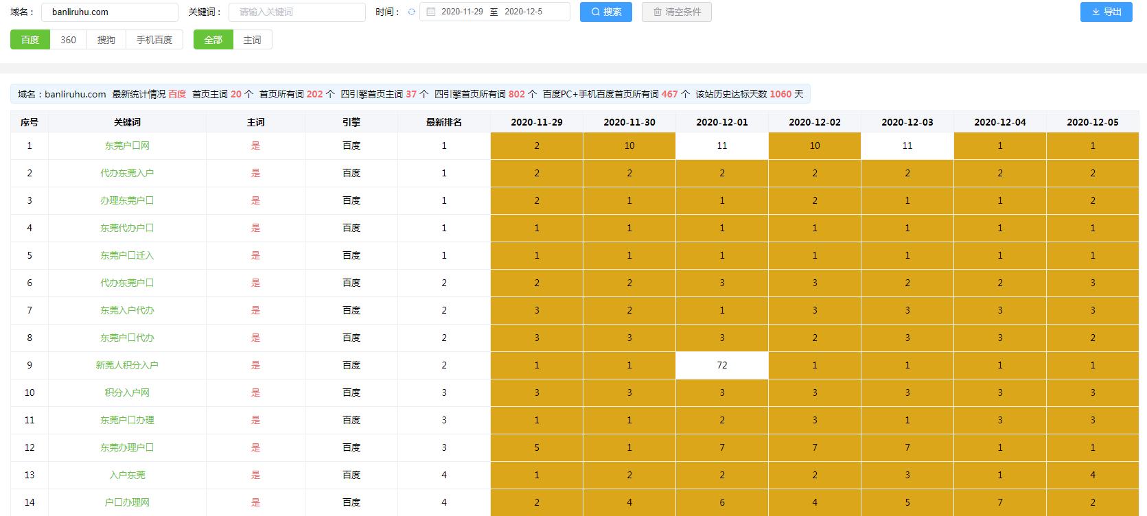 东莞入户网亿企宝排名
