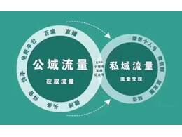 私域流量链路构成及转化方式