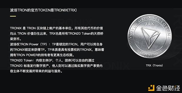 波场币TRON(TRX)是什么?丨百科