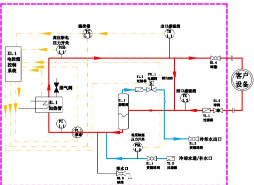 工艺 120度水温工艺图