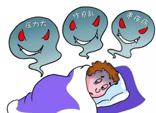 失眠的病因有哪些
