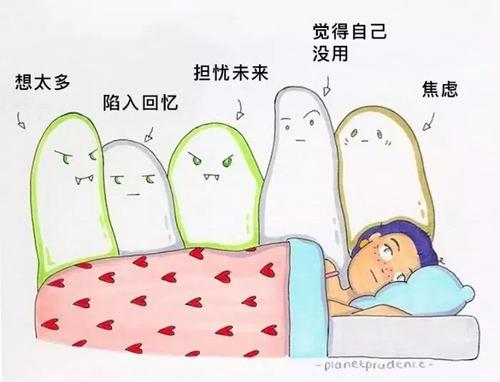 失眠的临床诊断标准