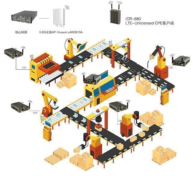 定制非标自动化设备需要注意哪些事项