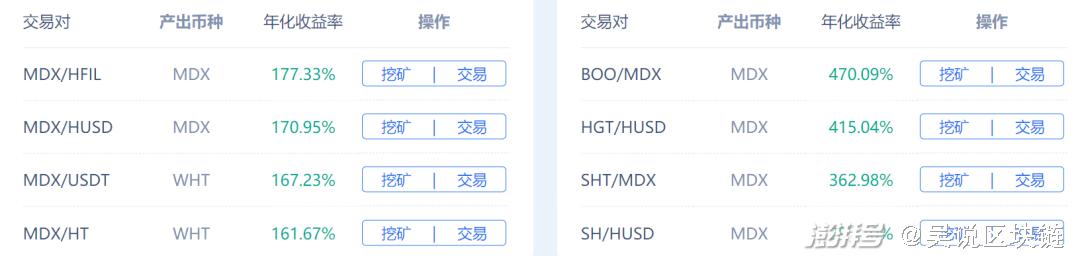 中国地区的第一个德克斯?在火灾中罕见的是mdex的发生了什么
