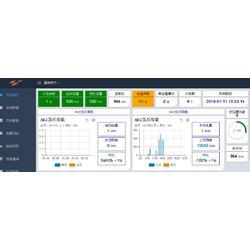 SDMS智能配电管理系统简介
