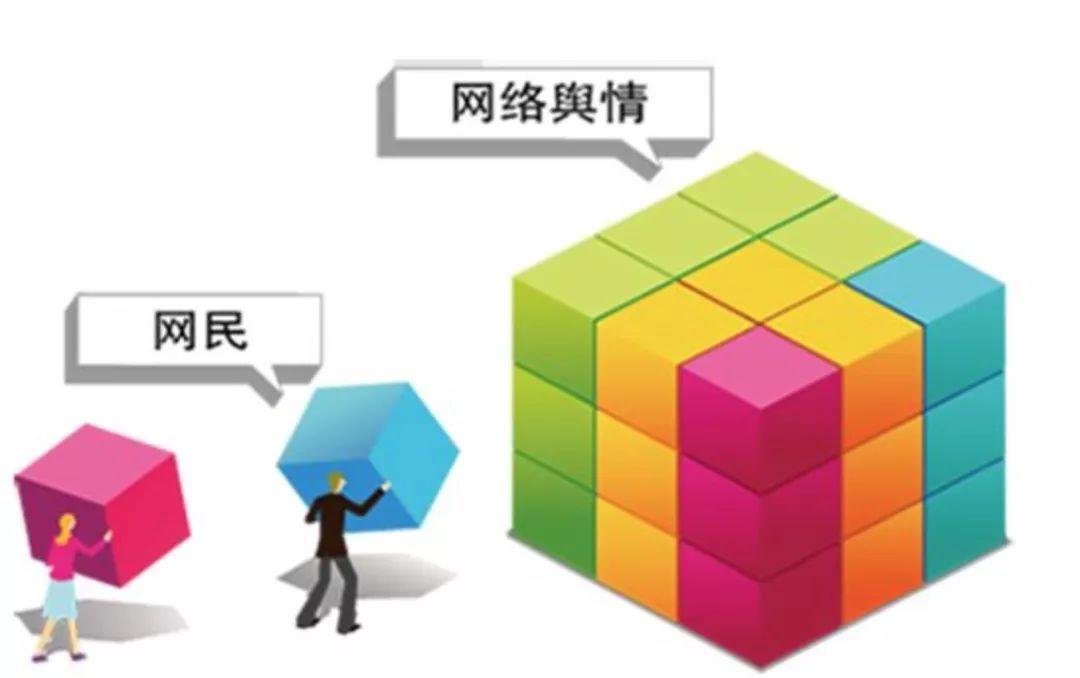 江西省适合什么样的舆情监测软件
