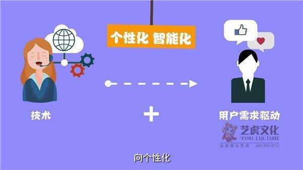 mg动画制作软件