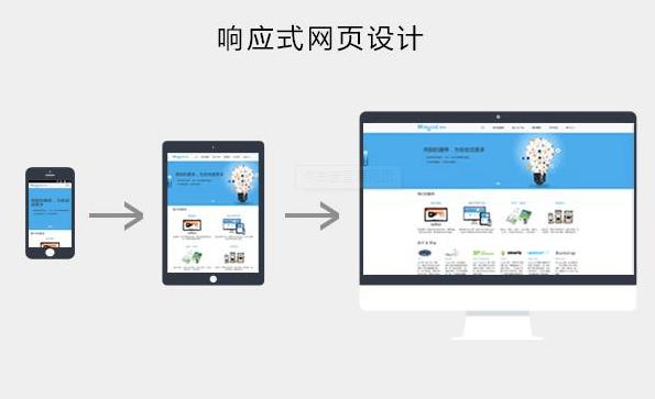 网站设计不仅要实用,还要美观