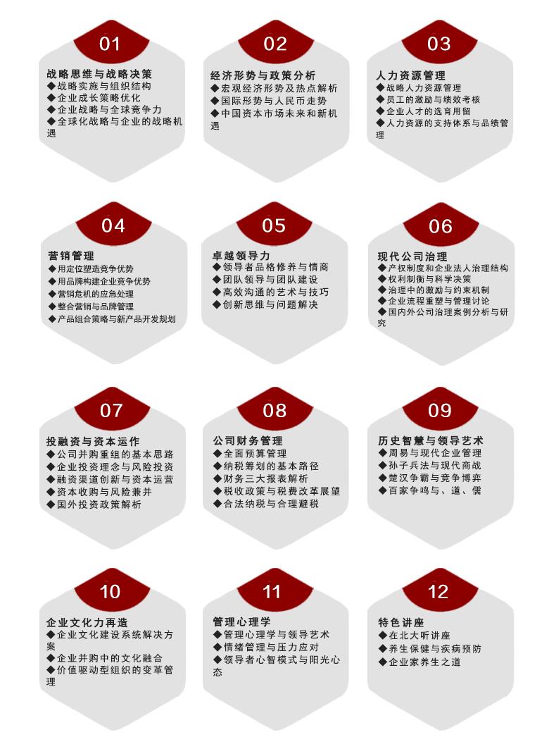 北京大学工商管理与传统文化.