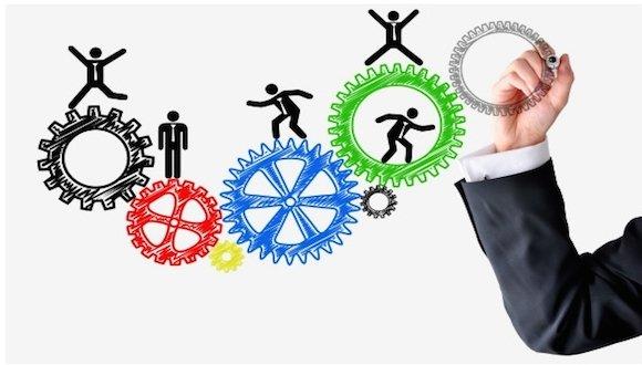 企业家要以创新思维重新审视现代企业管理