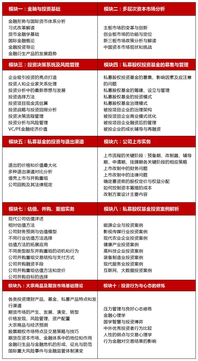 北京大学金融与投资.