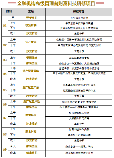 中国人民大学汉青经济与金融高级研修班