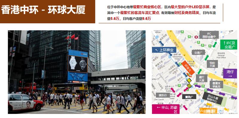 香港中环-环球大厦户外大屏