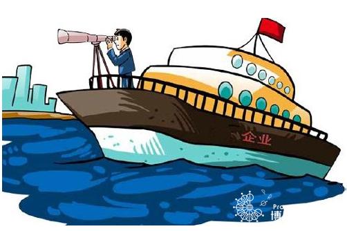 中国品牌出海调研