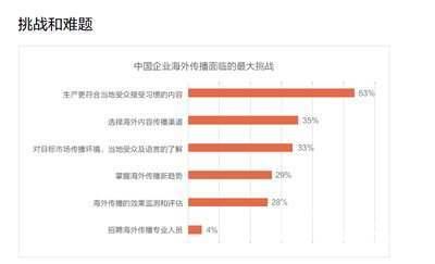 用传播塑造影响力:美通社正式发布首个中国企业海外传播白皮书