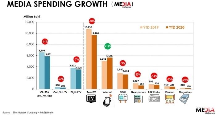 Media-Industry_2