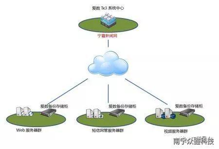 在广西,伟德国际betvicror手机客户端伟德APP重要吗?