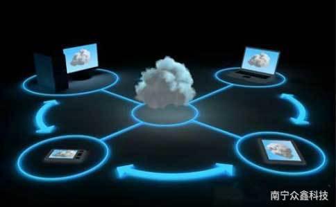 選擇云服務器存儲數據的優勢