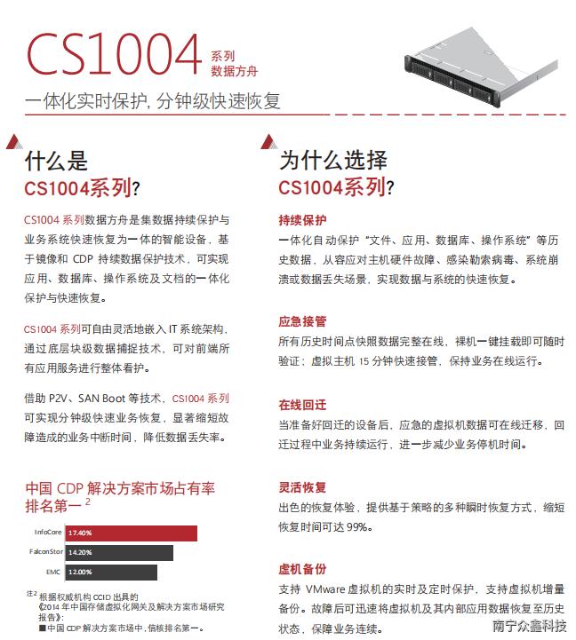 信核數據業務快速恢復一體機CS1004-4T