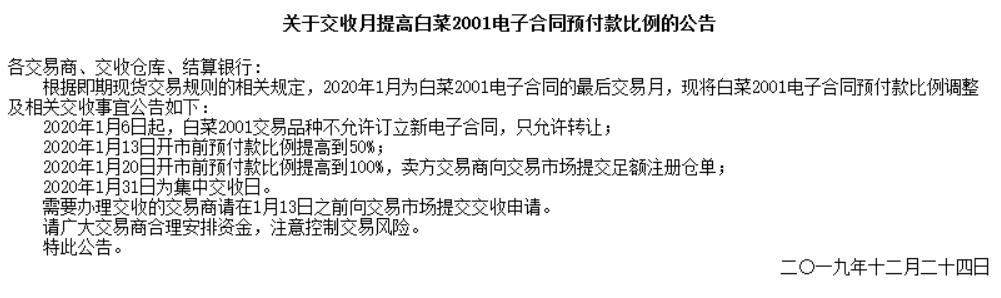山东寿光果蔬交易市场2020年1月份交收到期产品公告