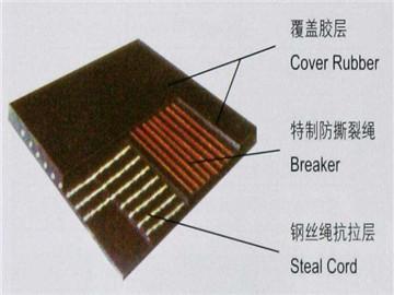 防撕裂钢丝绳芯输送带