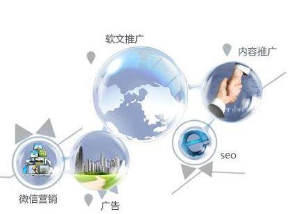 企业网站如何做好网络推广呢?
