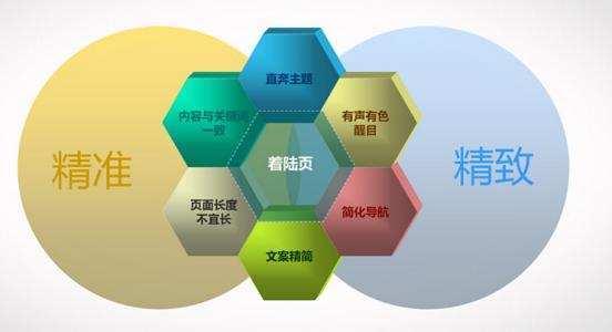 上海网站排名优化技巧