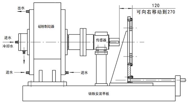 液压马达试验台结构示意图