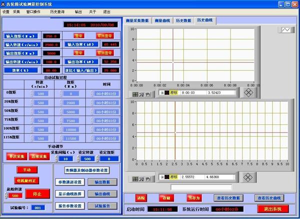 齒輪箱測試系統軟件主界面
