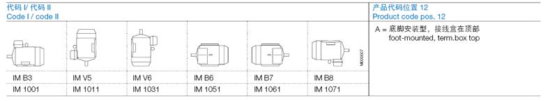 ABB M2BAX电机产品概述-安装结构形式-底脚安装型电机 Foot-mounted motor