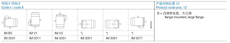 ABB M2BAX电机产品概述-安装结构形式-凸缘安装型电机,大凸缘Flange-mounted motor, large flange