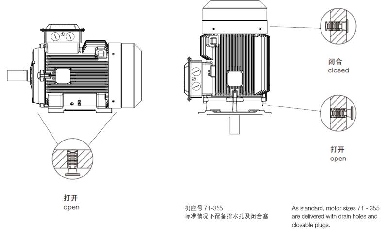 ABB M2BAX电机排水孔注意事项