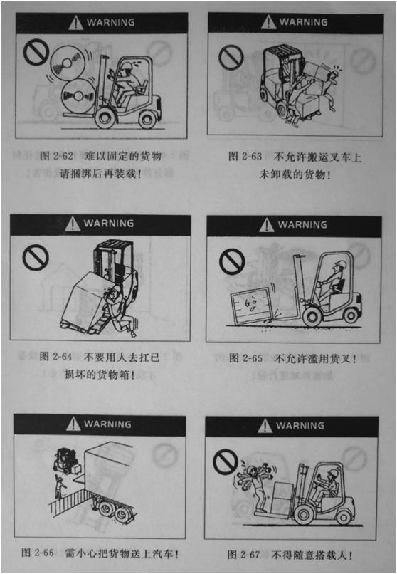 叉车安全图