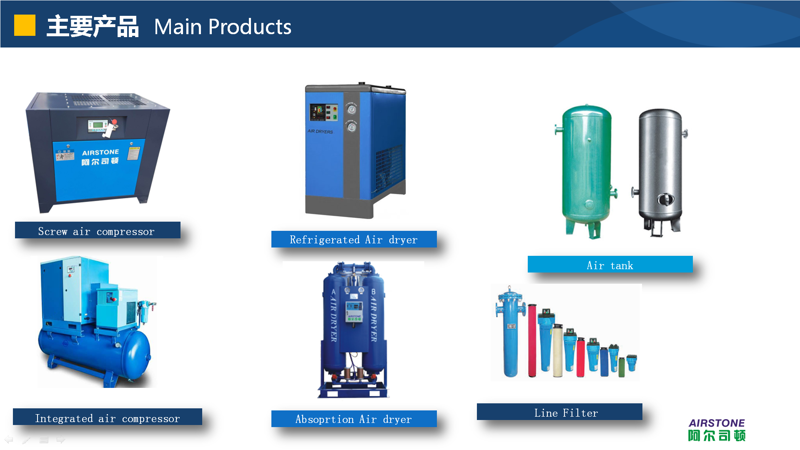 Main products.