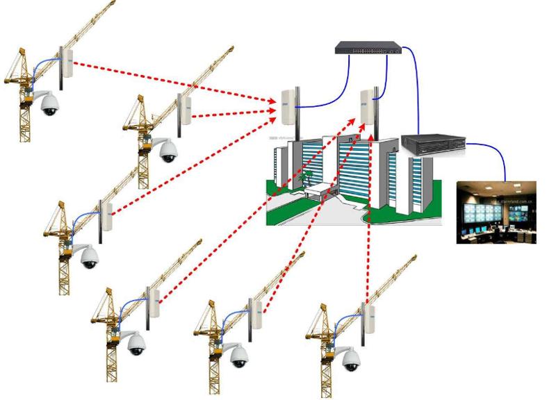 北海塔吊無線監控系統
