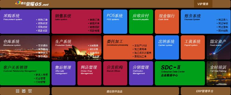 广西北海速达荣耀G5.net 工业版软件的功能都有哪些呢