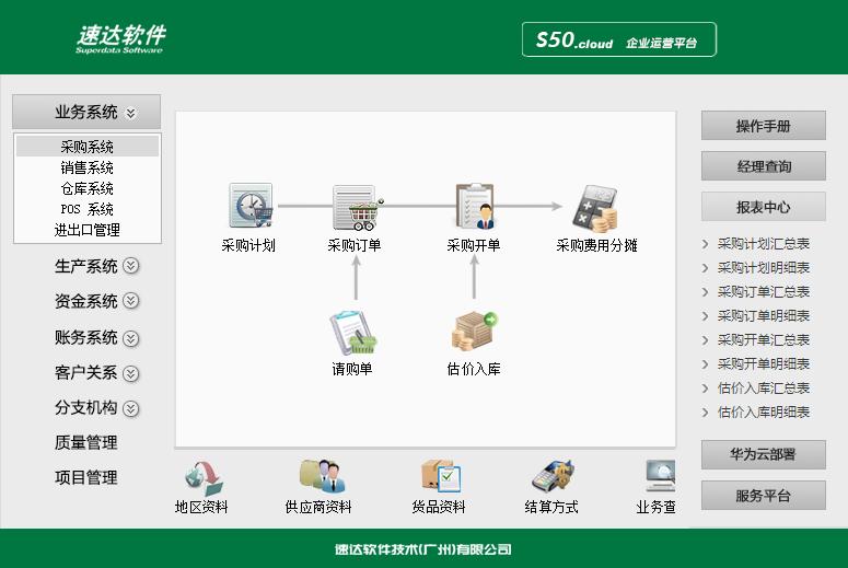 广西北海速达S50.cloud软件的功能有那洗衣呢