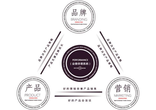 广州高端网站建设找天青科技