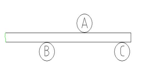 對板,板材與A平行
