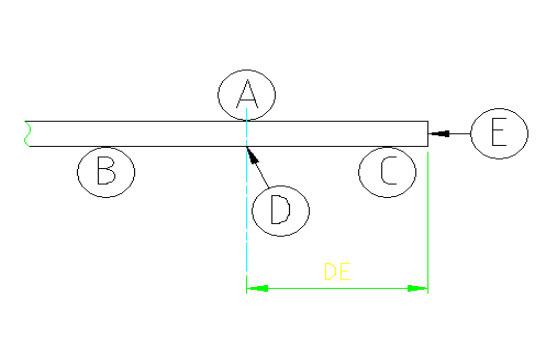 將板材移動至D點,D點至E點長度取決于自動焊軌道快遞