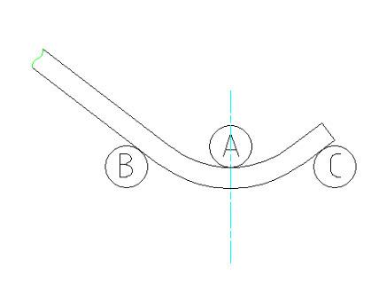 A直接壓板材,將壓出來的弧度小于最終產品的弧度