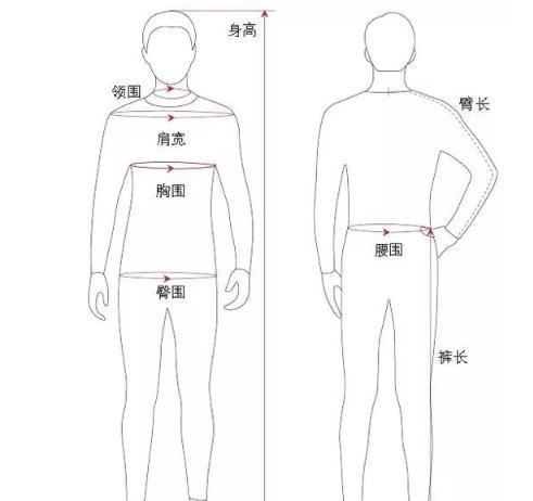 定制工作服怎么量尺寸