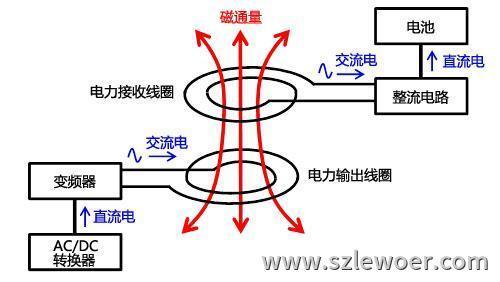 无线充电电路原理图