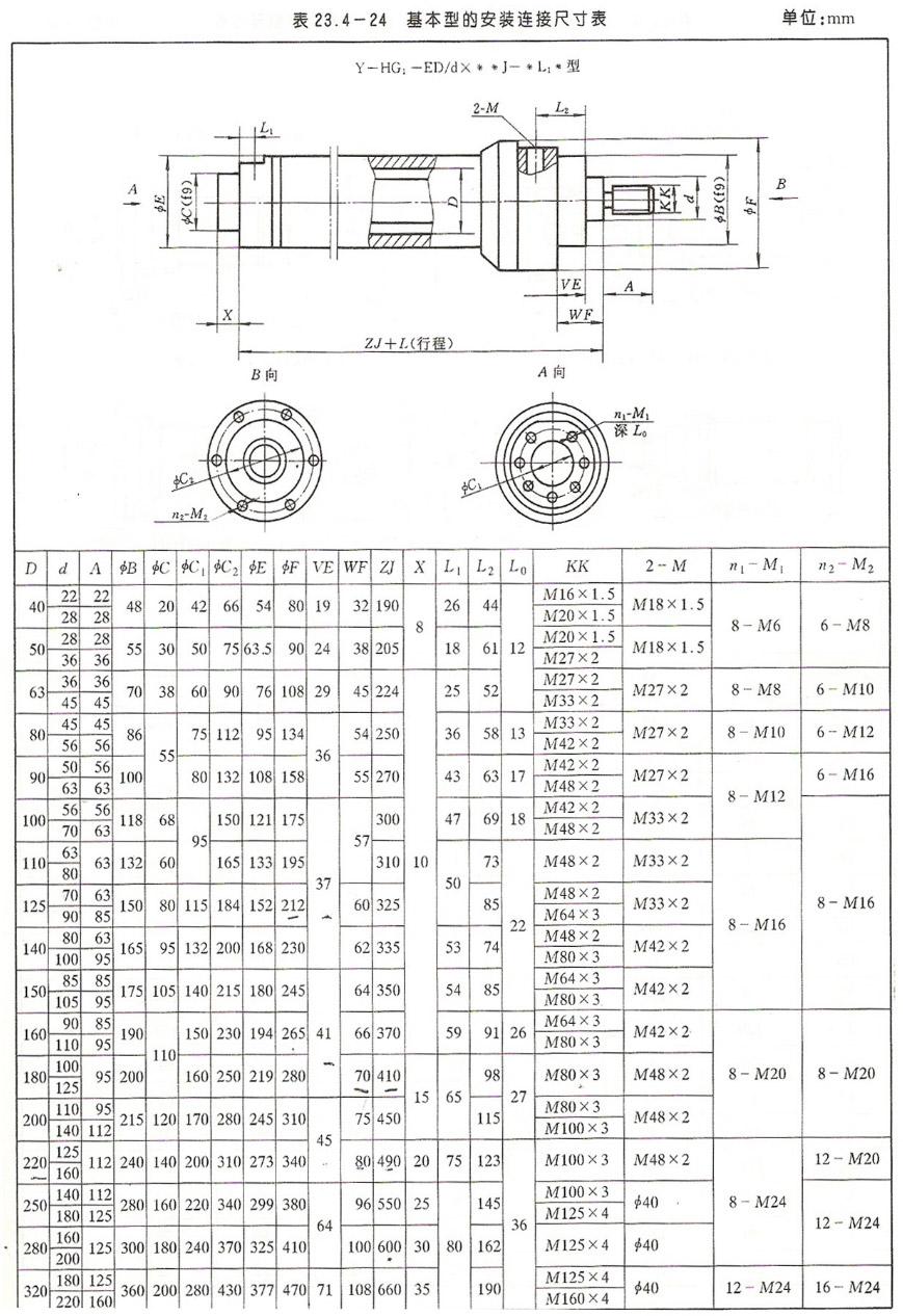 YHG系列液压缸