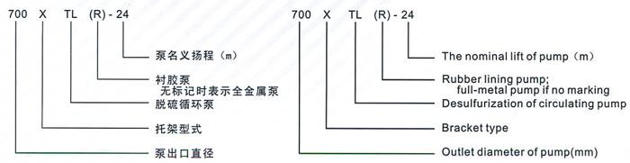 500X-TL-24型脱硫泵厂家/价格/参数