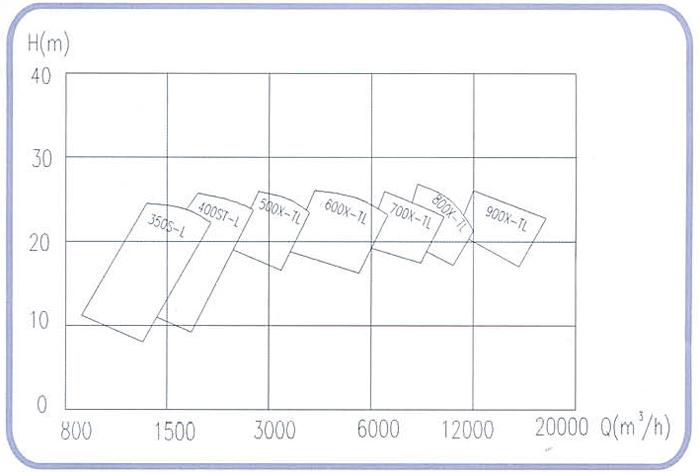 700X-TL-24型脱硫泵厂家/价格/图片