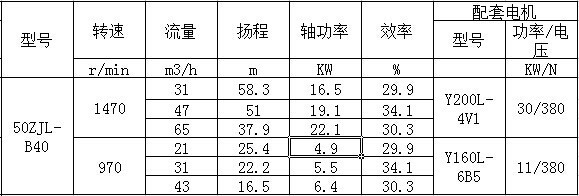 50ZJL-40B性能参数表