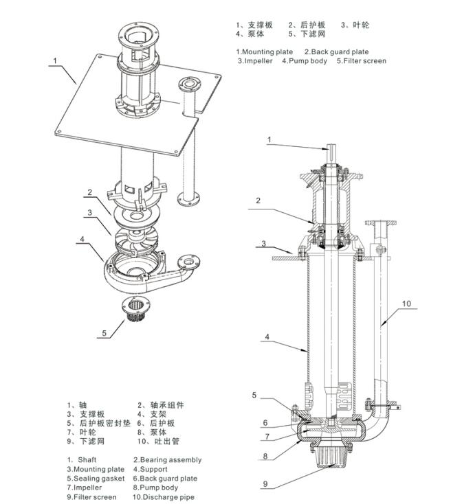 65ZJL-30中型立式渣浆泵