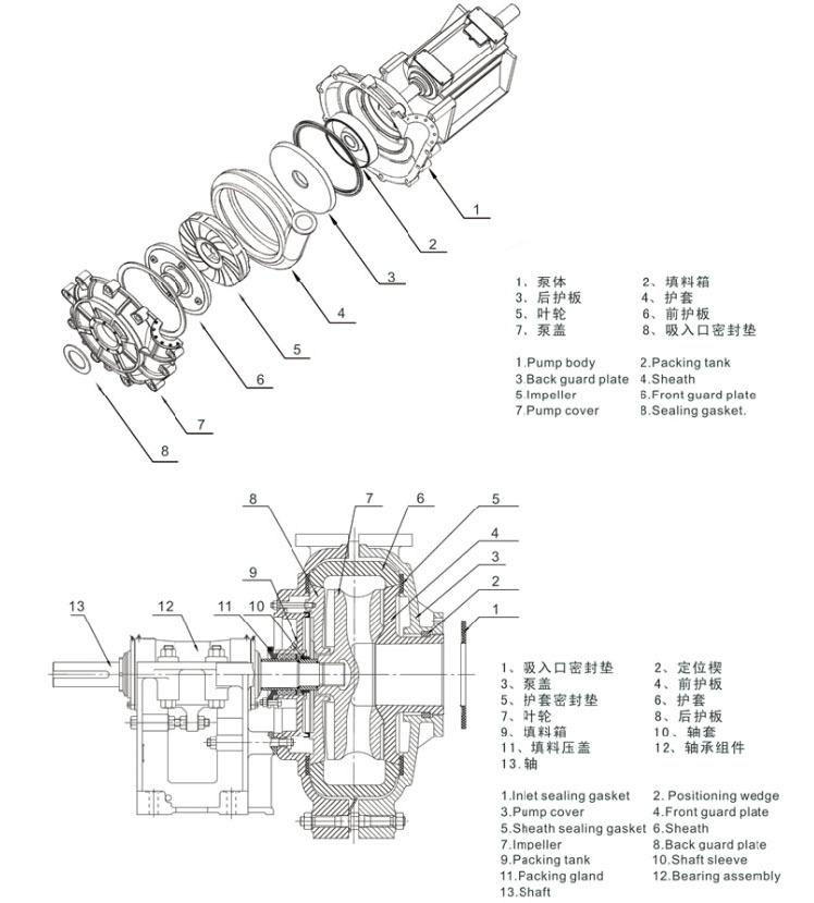3/2D-HH/分数系列/离心渣浆泵厂家/价格