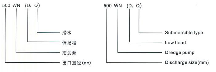 1000WN(Q)型挖泥泵厂家/价格/参数